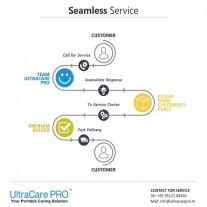 UCP_Service