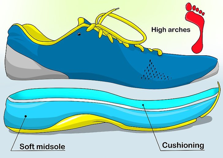 aid1683622-v4-728px-Select-the-Right-Footwear-for-Step-Aerobics-Step-3-Version-2