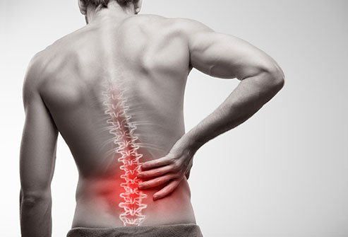 back pain, joint pain, wrist pain, neck pain, physiotherapy machine